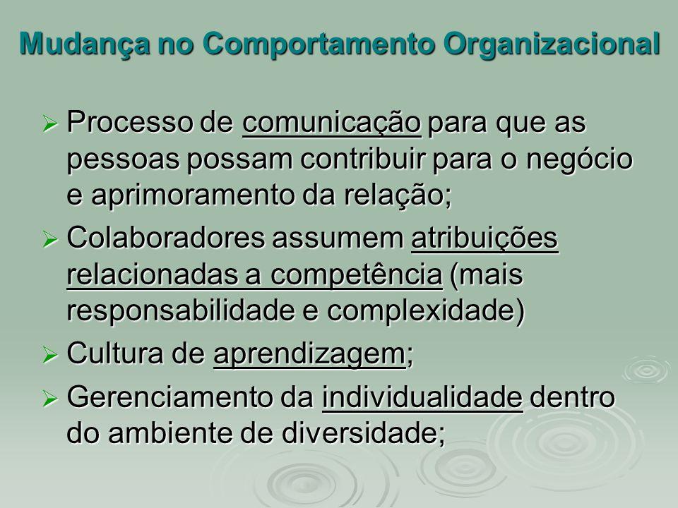 Mudança no Comportamento Organizacional  Processo de comunicação para que as pessoas possam contribuir para o negócio e aprimoramento da relação;  C