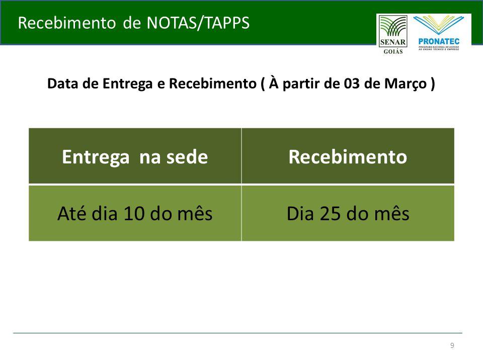 9 Recebimento de NOTAS/TAPPS Entrega na sedeRecebimento Até dia 10 do mêsDia 25 do mês Data de Entrega e Recebimento ( À partir de 03 de Março )