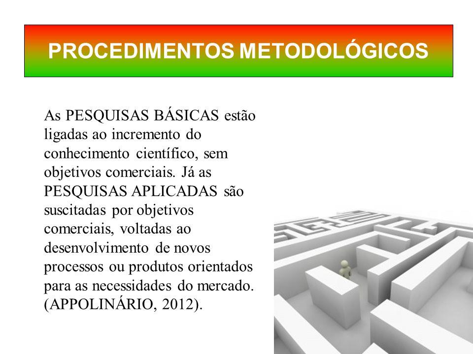 As PESQUISAS BÁSICAS estão ligadas ao incremento do conhecimento científico, sem objetivos comerciais.
