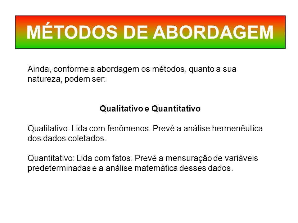 MÉTODOS DE ABORDAGEM Ainda, conforme a abordagem os métodos, quanto a sua natureza, podem ser: Qualitativo e Quantitativo Qualitativo: Lida com fenômenos.
