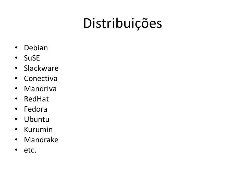 Distribuições Debian SuSE Slackware Conectiva Mandriva RedHat Fedora Ubuntu Kurumin Mandrake etc.