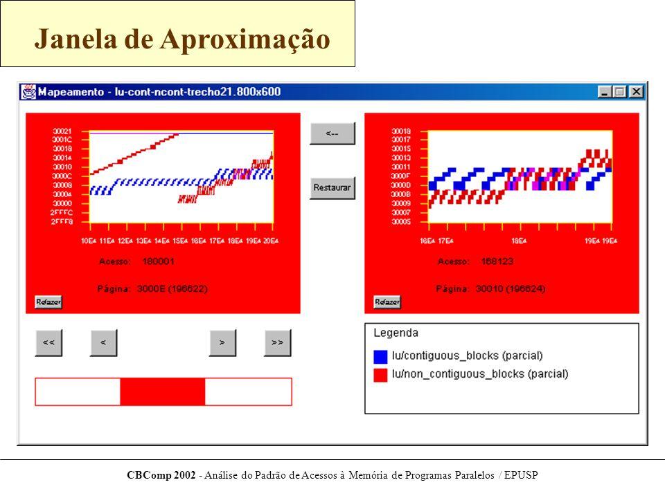 CBComp 2002 - Análise do Padrão de Acessos à Memória de Programas Paralelos / EPUSP Janela de Aproximação