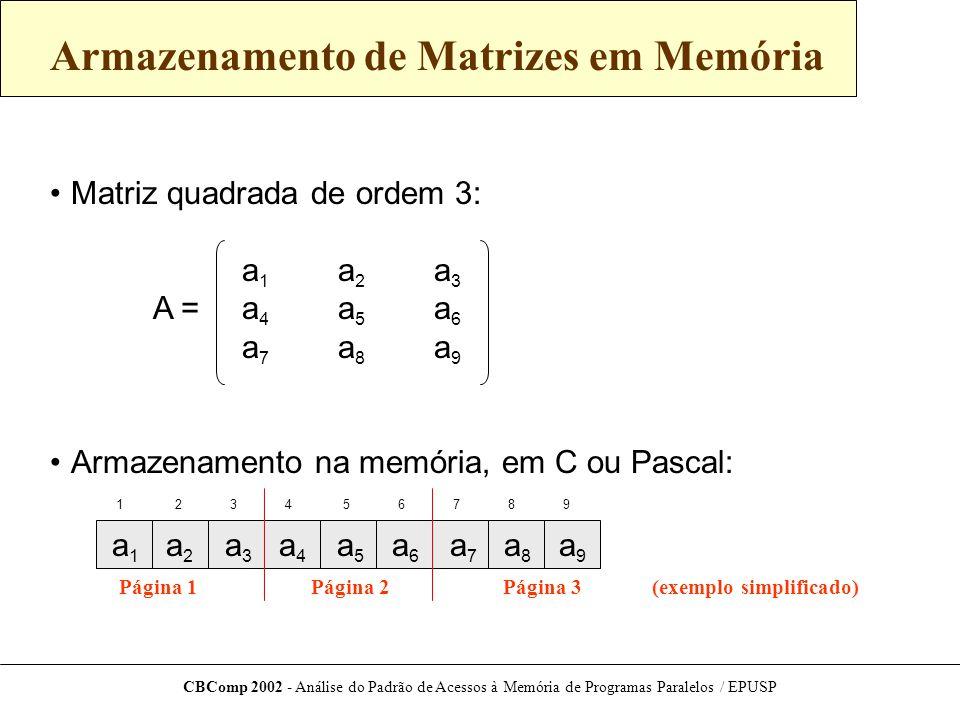 CBComp 2002 - Análise do Padrão de Acessos à Memória de Programas Paralelos / EPUSP Armazenamento de Matrizes em Memória Matriz quadrada de ordem 3: a 1 a 2 a 3 A =a 4 a 5 a 6 a 7 a 8 a 9 Armazenamento na memória, em C ou Pascal: 1 2 3 4 5 6 7 8 9 a 1 a 2 a 3 a 4 a 5 a 6 a 7 a 8 a 9 Página 1Página 2Página 3 (exemplo simplificado)