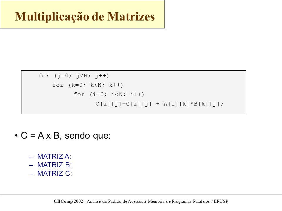 CBComp 2002 - Análise do Padrão de Acessos à Memória de Programas Paralelos / EPUSP Multiplicação de Matrizes C = A x B, sendo que: – MATRIZ A: – MATRIZ B: – MATRIZ C: C[i][j]=C[i][j] + A[i][k]*B[k][j]; for (i=0; i<N; i++) for (k=0; k<N; k++) for (j=0; j<N; j++)