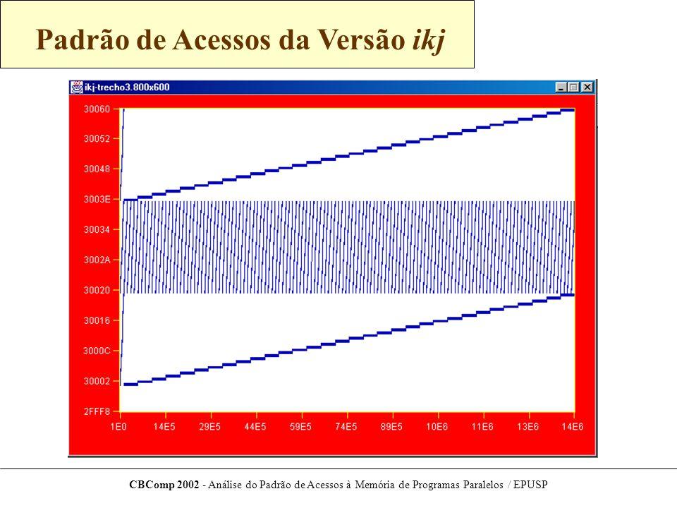 CBComp 2002 - Análise do Padrão de Acessos à Memória de Programas Paralelos / EPUSP Padrão de Acessos da Versão ikj