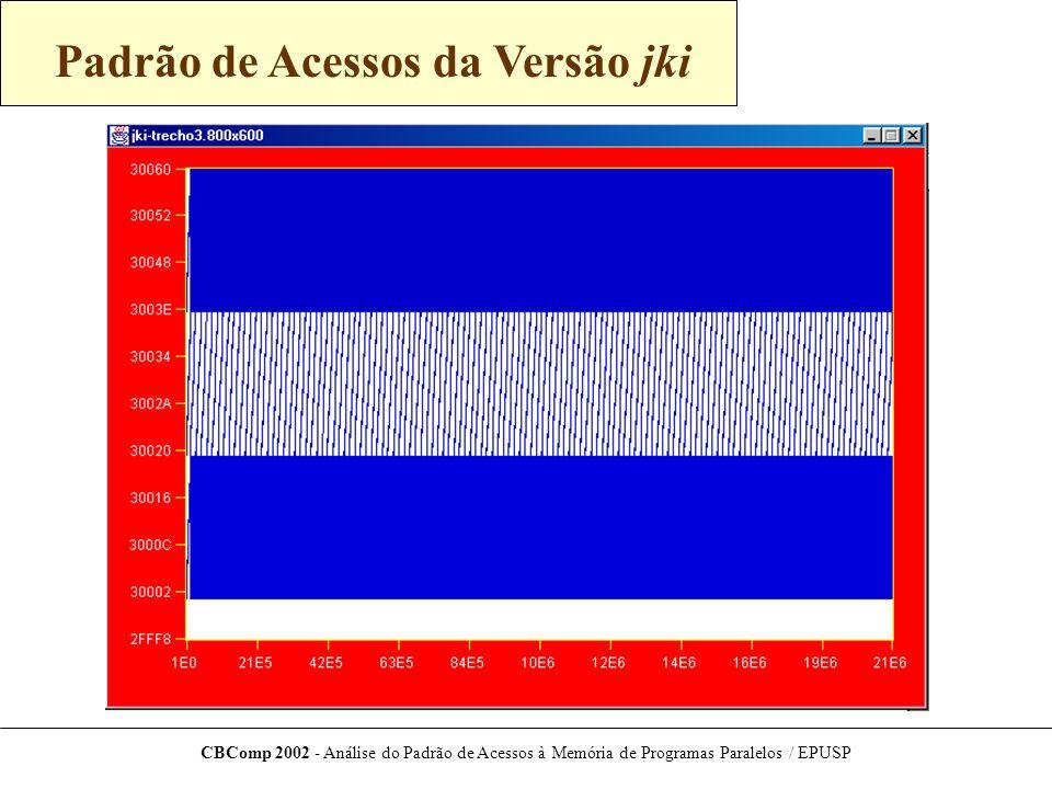 CBComp 2002 - Análise do Padrão de Acessos à Memória de Programas Paralelos / EPUSP Padrão de Acessos da Versão jki