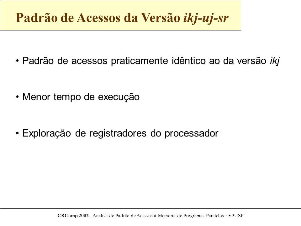 CBComp 2002 - Análise do Padrão de Acessos à Memória de Programas Paralelos / EPUSP Padrão de Acessos da Versão ikj-uj-sr Padrão de acessos praticamente idêntico ao da versão ikj Menor tempo de execução Exploração de registradores do processador