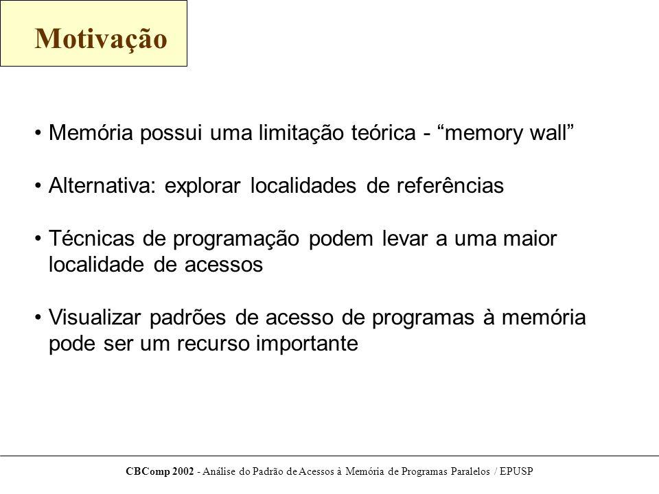 CBComp 2002 - Análise do Padrão de Acessos à Memória de Programas Paralelos / EPUSP Motivação Memória possui uma limitação teórica - memory wall Alternativa: explorar localidades de referências Técnicas de programação podem levar a uma maior localidade de acessos Visualizar padrões de acesso de programas à memória pode ser um recurso importante
