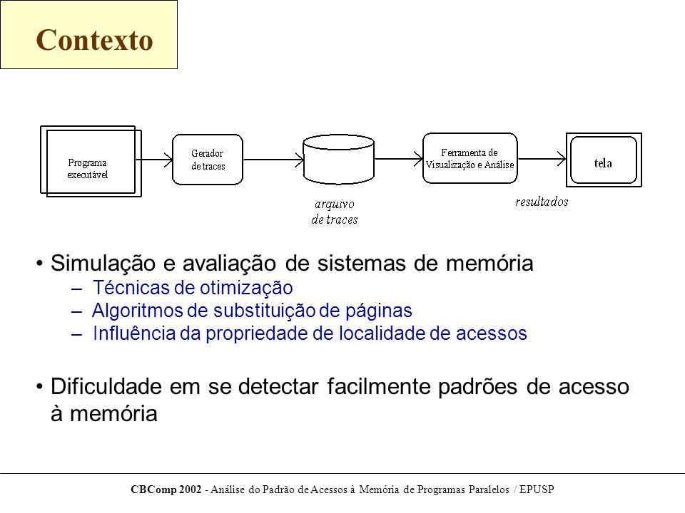 CBComp 2002 - Análise do Padrão de Acessos à Memória de Programas Paralelos / EPUSP Contexto Simulação e avaliação de sistemas de memória – Técnicas de otimização – Algoritmos de substituição de páginas – Influência da propriedade de localidade de acessos Dificuldade em se detectar facilmente padrões de acesso à memória