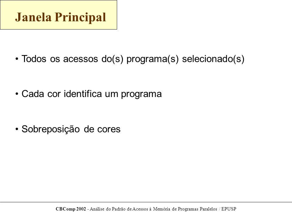 CBComp 2002 - Análise do Padrão de Acessos à Memória de Programas Paralelos / EPUSP Janela Principal Todos os acessos do(s) programa(s) selecionado(s) Cada cor identifica um programa Sobreposição de cores