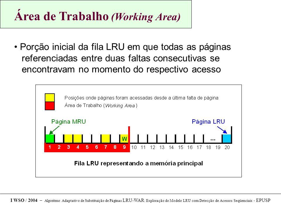 Área de Trabalho (Working Area) Porção inicial da fila LRU em que todas as páginas referenciadas entre duas faltas consecutivas se encontravam no momento do respectivo acesso I WSO / 2004 – Algoritmo Adaptativo de Substituição de Páginas LRU-WAR : Exploração do Modelo LRU com Detecção de Acessos Seqüenciais - EPUSP