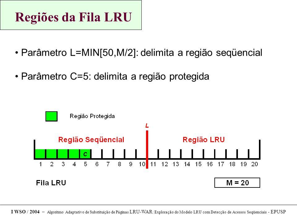 Regiões da Fila LRU Parâmetro L=MIN[50,M/2]: delimita a região seqüencial Parâmetro C=5: delimita a região protegida I WSO / 2004 – Algoritmo Adaptativo de Substituição de Páginas LRU-WAR : Exploração do Modelo LRU com Detecção de Acessos Seqüenciais - EPUSP