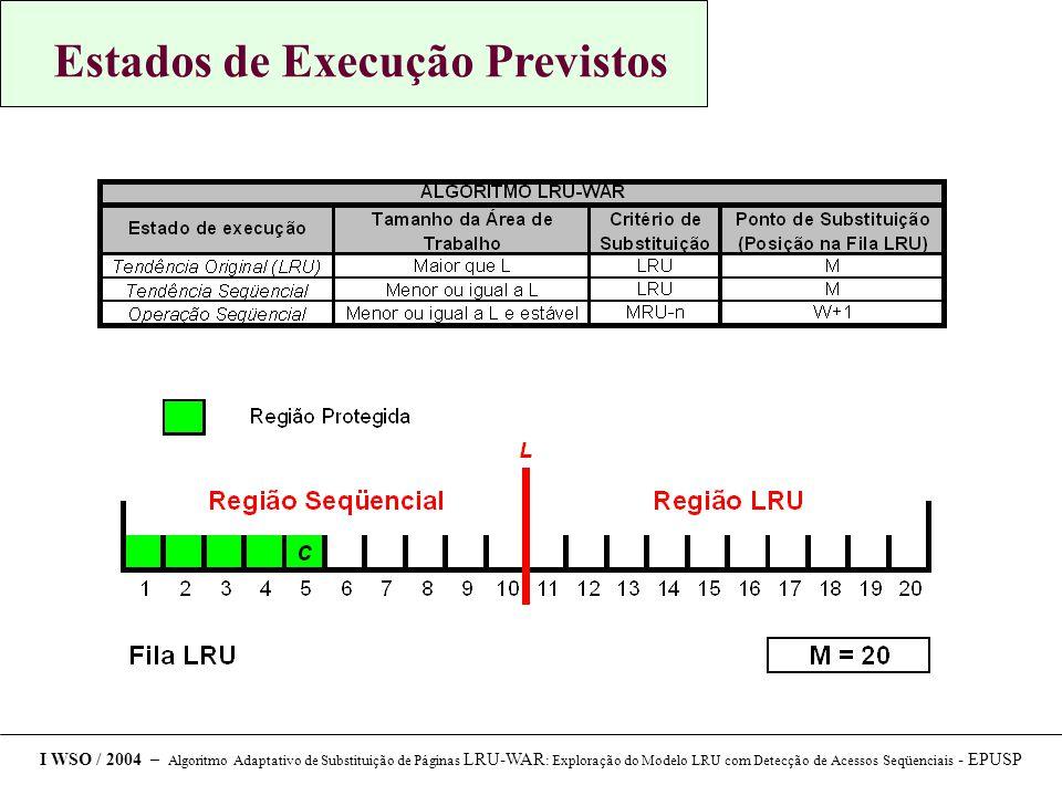 Estados de Execução Previstos I WSO / 2004 – Algoritmo Adaptativo de Substituição de Páginas LRU-WAR : Exploração do Modelo LRU com Detecção de Acessos Seqüenciais - EPUSP