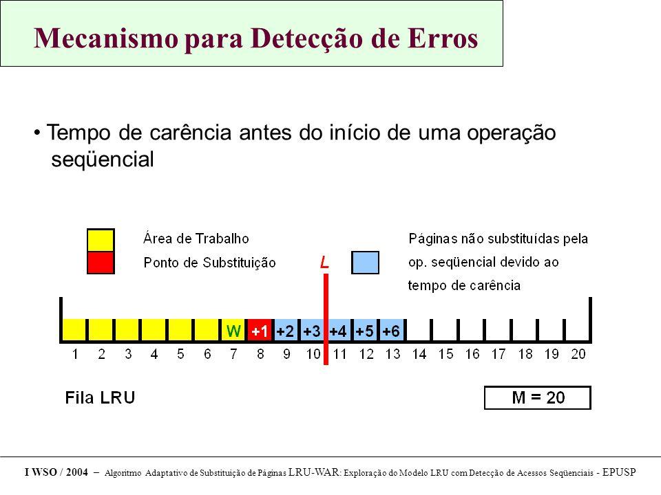 Mecanismo para Detecção de Erros Tempo de carência antes do início de uma operação seqüencial I WSO / 2004 – Algoritmo Adaptativo de Substituição de Páginas LRU-WAR : Exploração do Modelo LRU com Detecção de Acessos Seqüenciais - EPUSP