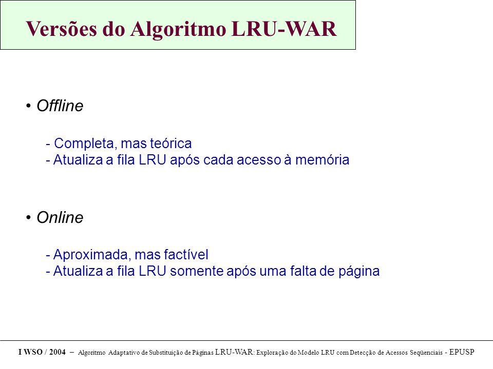 Versões do Algoritmo LRU-WAR Offline  Completa, mas teórica  Atualiza a fila LRU após cada acesso à memória Online  Aproximada, mas factível  Atualiza a fila LRU somente após uma falta de página I WSO / 2004 – Algoritmo Adaptativo de Substituição de Páginas LRU-WAR : Exploração do Modelo LRU com Detecção de Acessos Seqüenciais - EPUSP