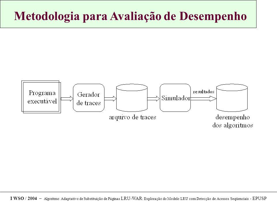 Metodologia para Avaliação de Desempenho I WSO / 2004 – Algoritmo Adaptativo de Substituição de Páginas LRU-WAR : Exploração do Modelo LRU com Detecção de Acessos Seqüenciais - EPUSP