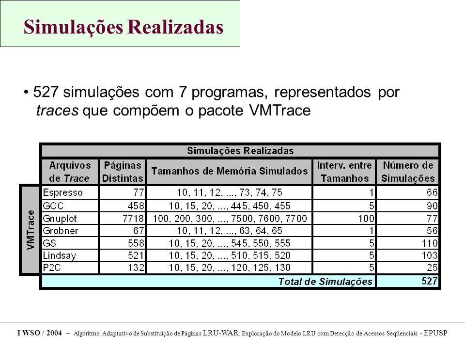 Simulações Realizadas 527 simulações com 7 programas, representados por traces que compõem o pacote VMTrace I WSO / 2004 – Algoritmo Adaptativo de Substituição de Páginas LRU-WAR : Exploração do Modelo LRU com Detecção de Acessos Seqüenciais - EPUSP