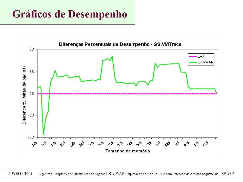 Gráficos de Desempenho I WSO / 2004 – Algoritmo Adaptativo de Substituição de Páginas LRU-WAR : Exploração do Modelo LRU com Detecção de Acessos Seqüenciais - EPUSP