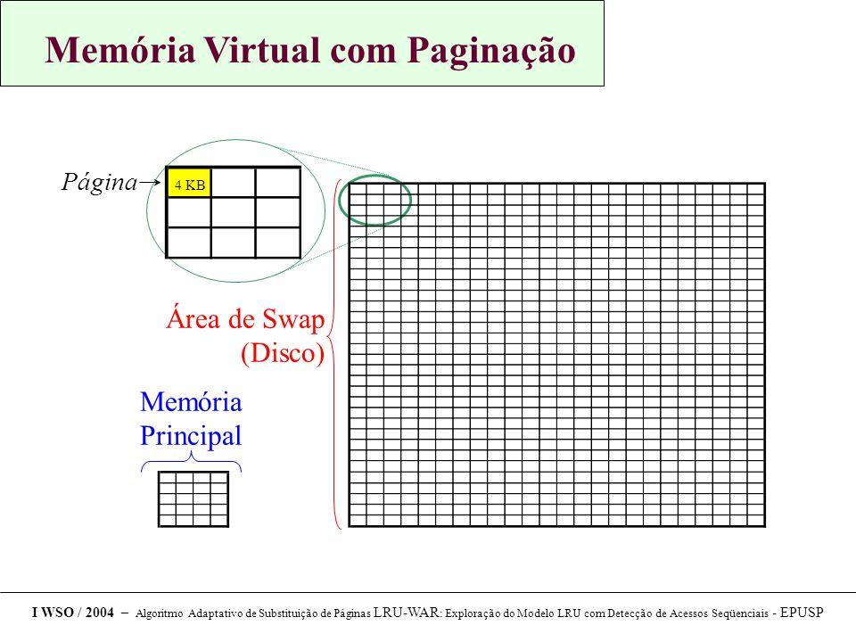 Memória Virtual com Paginação I WSO / 2004 – Algoritmo Adaptativo de Substituição de Páginas LRU-WAR : Exploração do Modelo LRU com Detecção de Acessos Seqüenciais - EPUSP 4 KB Página Área de Swap (Disco) Memória Principal