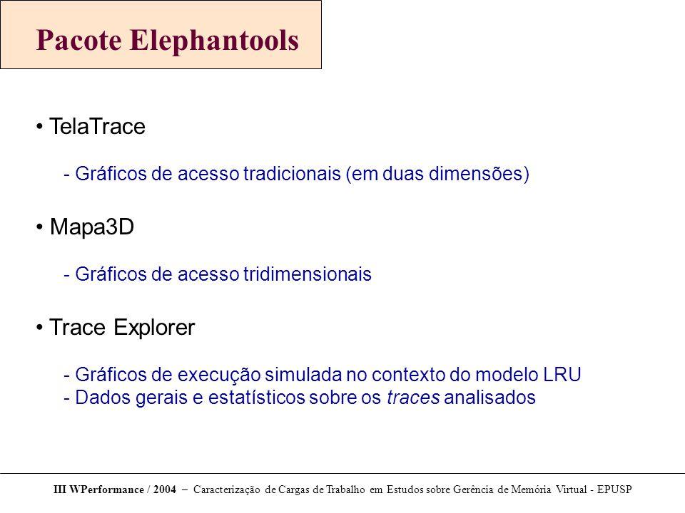 Pacote Elephantools TelaTrace  Gráficos de acesso tradicionais (em duas dimensões) Mapa3D  Gráficos de acesso tridimensionais Trace Explorer  Gráfi