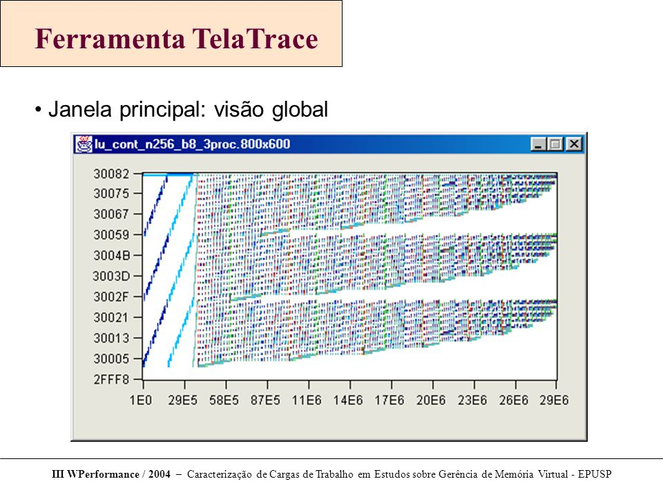 Ferramenta TelaTrace Janela principal: visão global