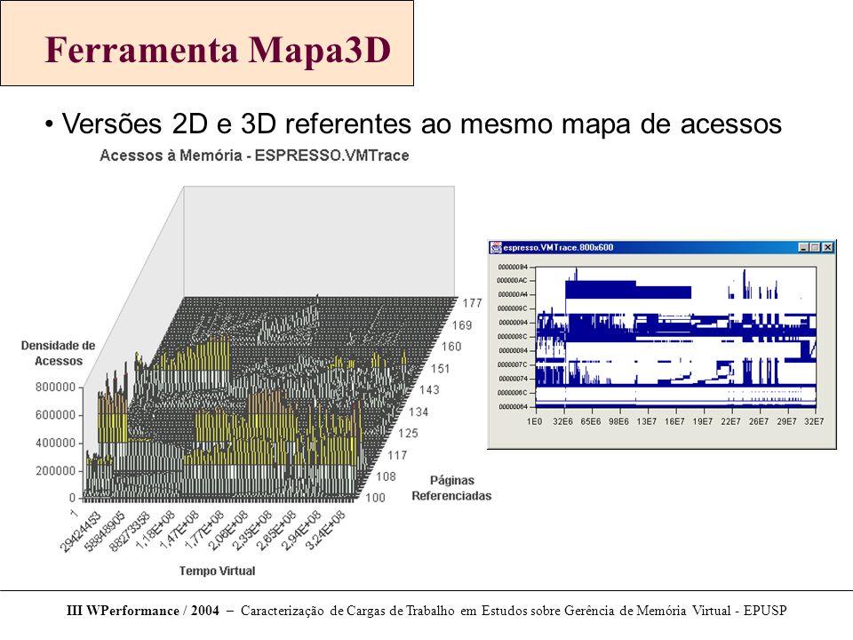 III WPerformance / 2004 – Caracterização de Cargas de Trabalho em Estudos sobre Gerência de Memória Virtual - EPUSP Ferramenta Mapa3D Versões 2D e 3D