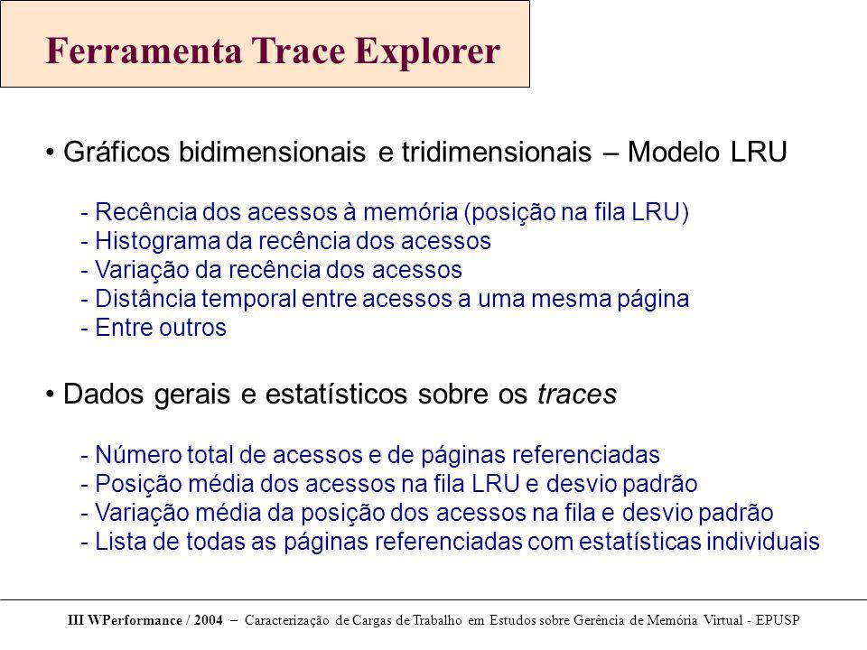 Ferramenta Trace Explorer Gráficos bidimensionais e tridimensionais – Modelo LRU  Recência dos acessos à memória (posição na fila LRU)  Histograma d