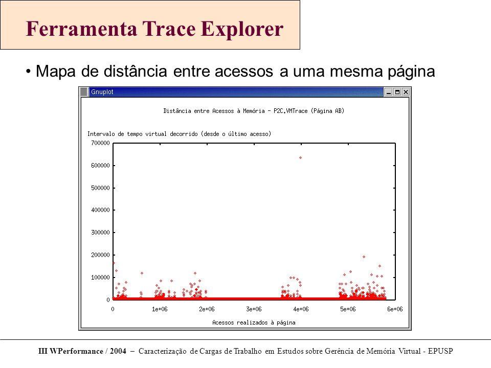 III WPerformance / 2004 – Caracterização de Cargas de Trabalho em Estudos sobre Gerência de Memória Virtual - EPUSP Ferramenta Trace Explorer Mapa de