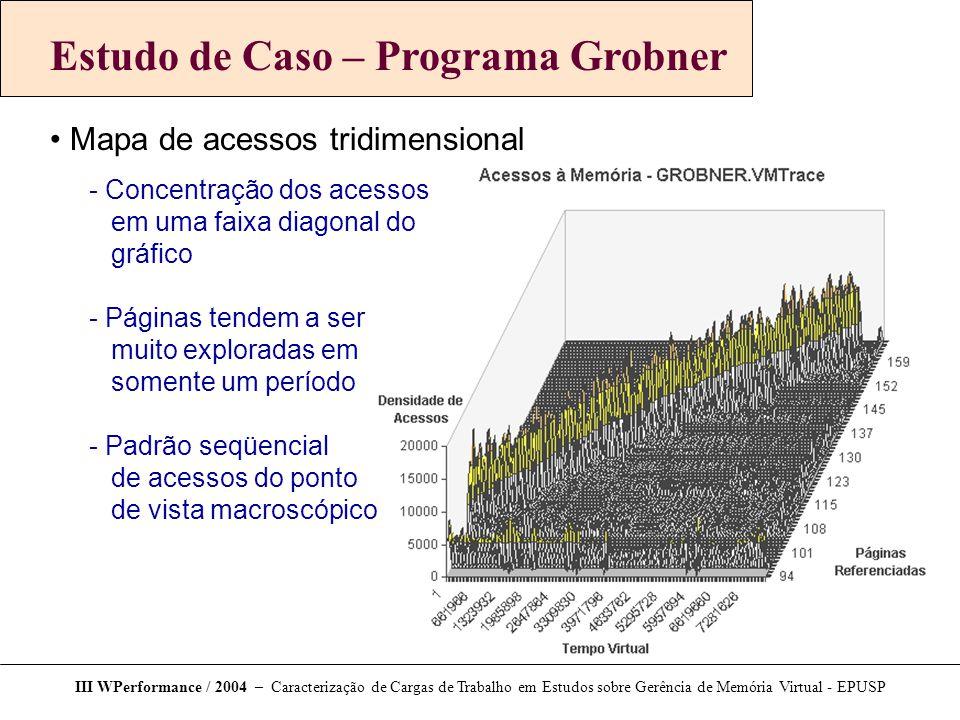 III WPerformance / 2004 – Caracterização de Cargas de Trabalho em Estudos sobre Gerência de Memória Virtual - EPUSP Estudo de Caso – Programa Grobner