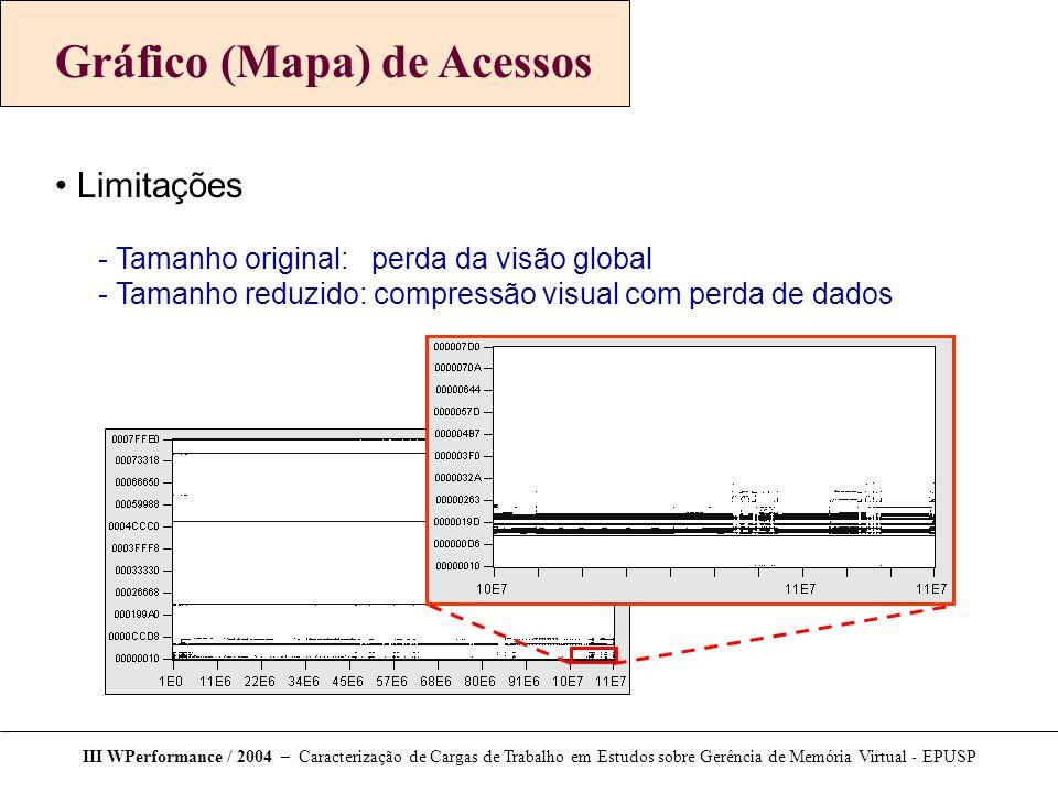III WPerformance / 2004 – Caracterização de Cargas de Trabalho em Estudos sobre Gerência de Memória Virtual - EPUSP Gráfico (Mapa) de Acessos Limitaçõ