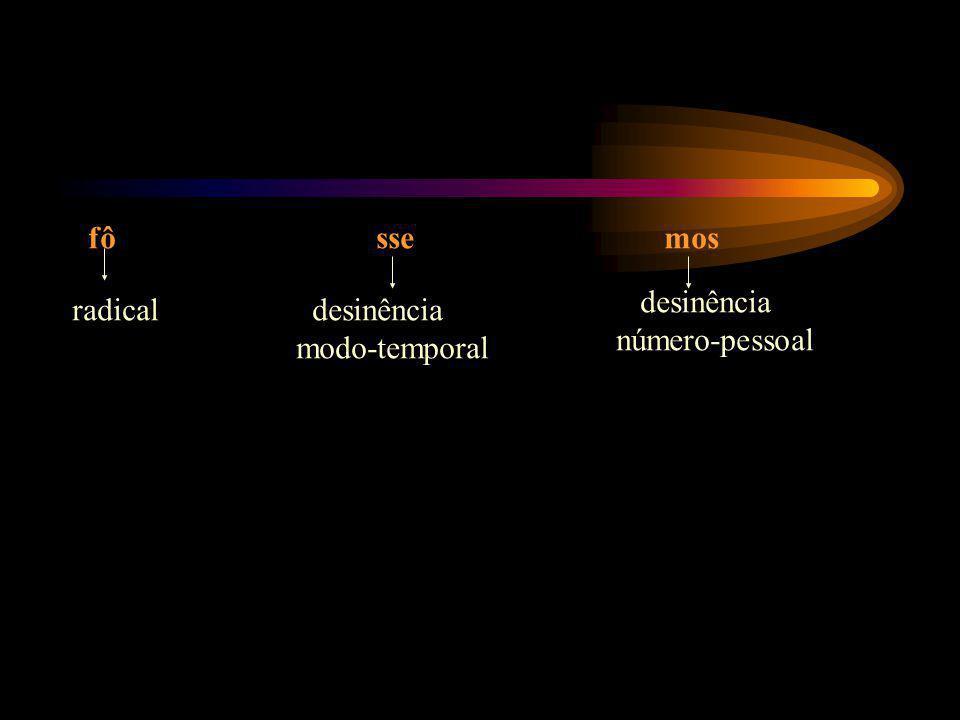 Desinência É o elemento que se acrescenta ao radical para indicar flexão. A de- sinência pode ser: nominal (gênero e número) ou verbal (modo- temporal