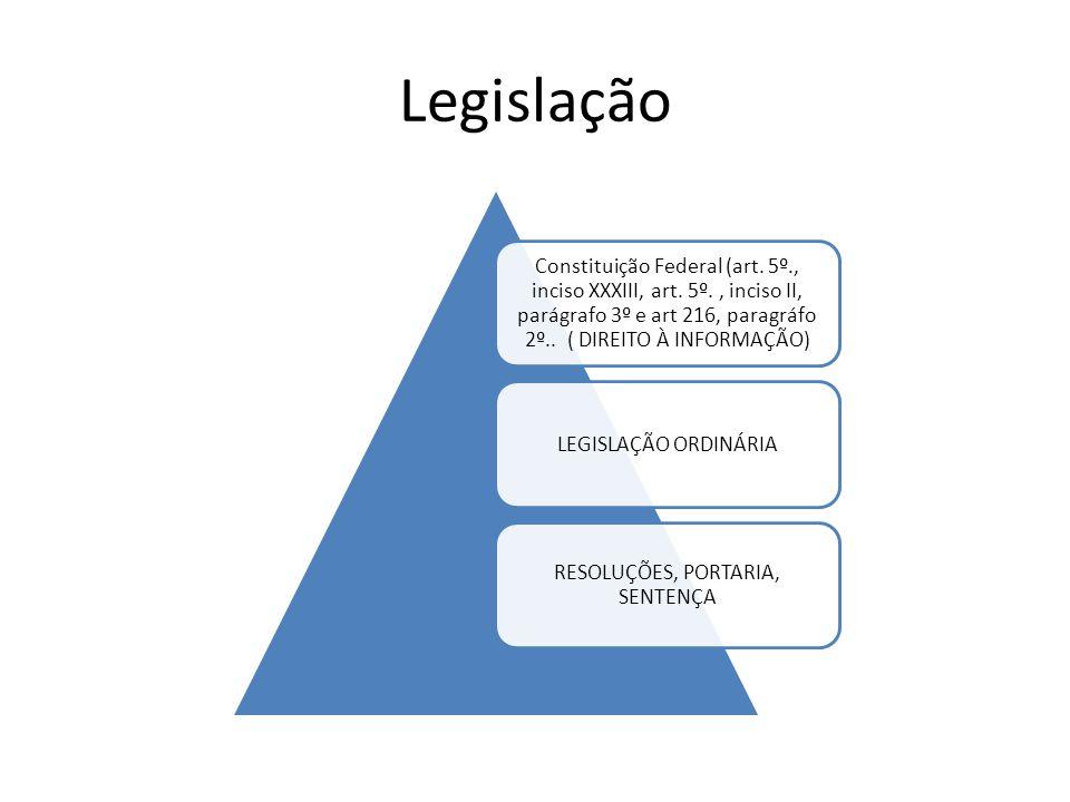 Legislação Constituição Federal (art.5º., inciso XXXIII, art.