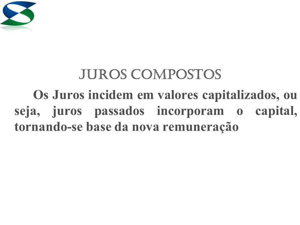 JUROS compostos Os Juros incidem em valores capitalizados, ou seja, juros passados incorporam o capital, tornando-se base da nova remuneração