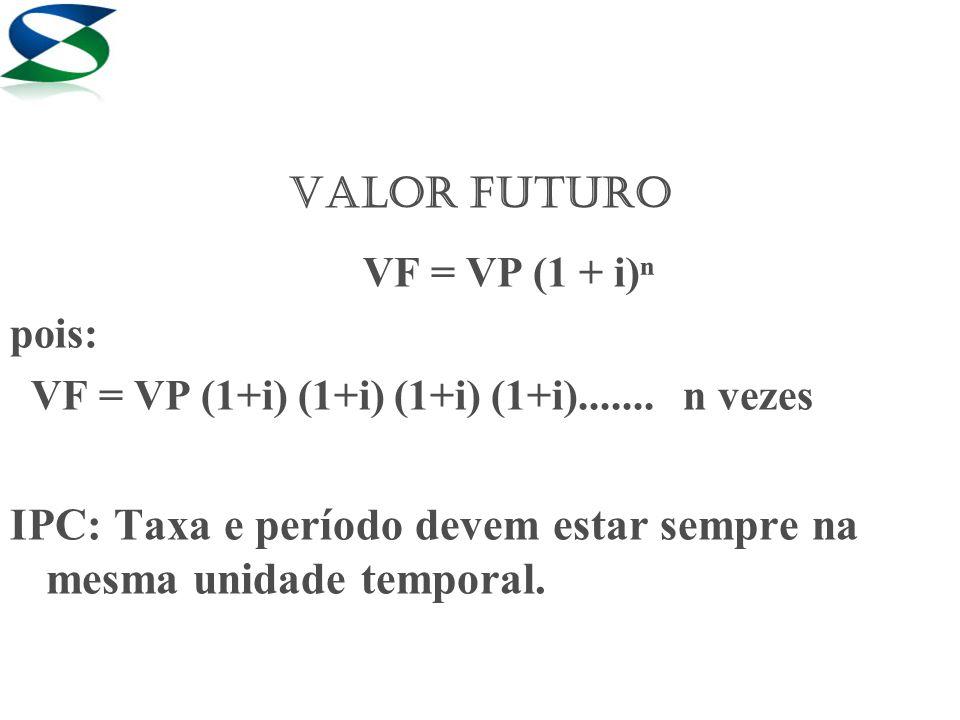 Resolução 2) f REG 9000 PV 4 i 24 n FV Resp: R$ 23.069,74 2 – Calcular o valor futuro de uma aplicação de R$ 9.000,00 durante 2 anos, sendo a taxa de juros compostos de 4 % ao mês