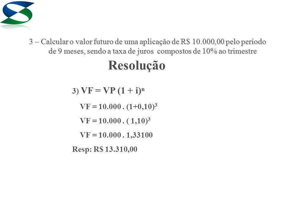 Resolução 3) VF = VP (1 + i)ⁿ VF = 10.000. (1+0,10) 3 VF = 10.000.