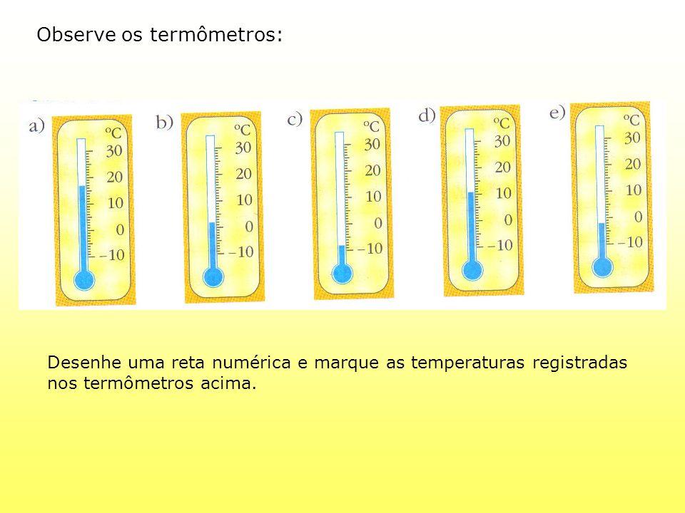 Observe os termômetros: Desenhe uma reta numérica e marque as temperaturas registradas nos termômetros acima.