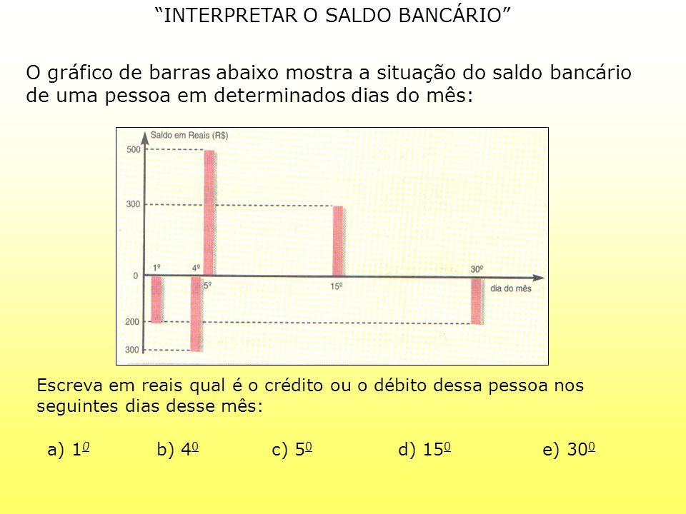 """""""INTERPRETAR O SALDO BANCÁRIO"""" O gráfico de barras abaixo mostra a situação do saldo bancário de uma pessoa em determinados dias do mês: Escreva em re"""