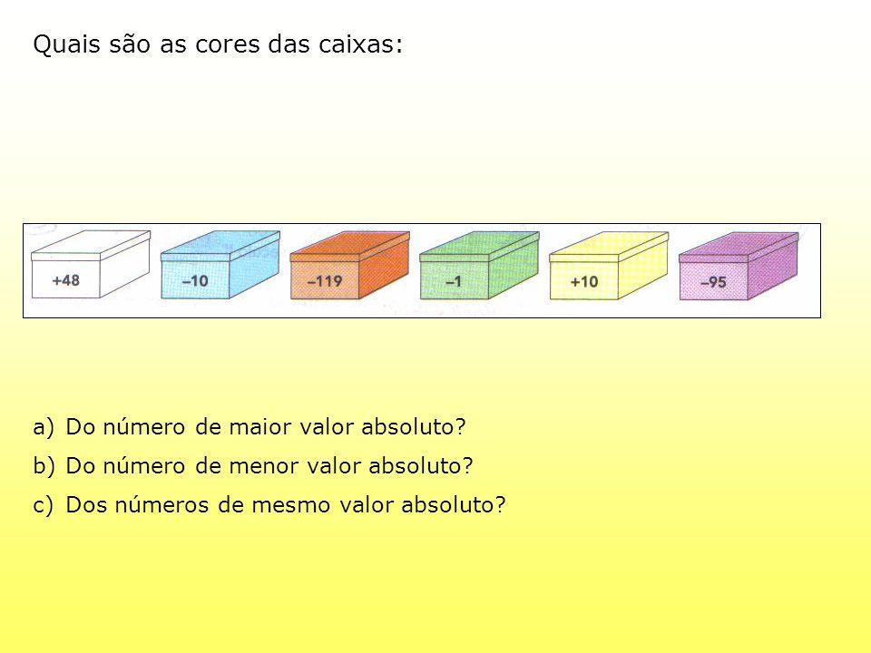 Quais são as cores das caixas: a)Do número de maior valor absoluto? b)Do número de menor valor absoluto? c)Dos números de mesmo valor absoluto?