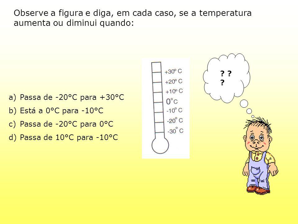 ? ? ? Observe a figura e diga, em cada caso, se a temperatura aumenta ou diminui quando: a)Passa de -20°C para +30°C b)Está a 0°C para -10°C c)Passa d