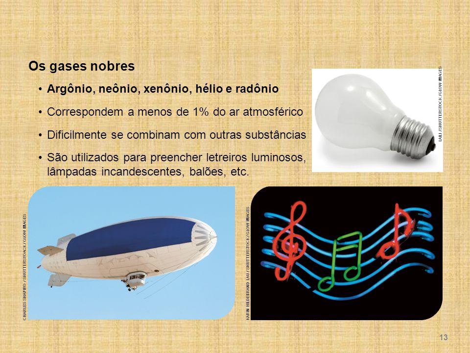 São utilizados para preencher letreiros luminosos, lâmpadas incandescentes, balões, etc.