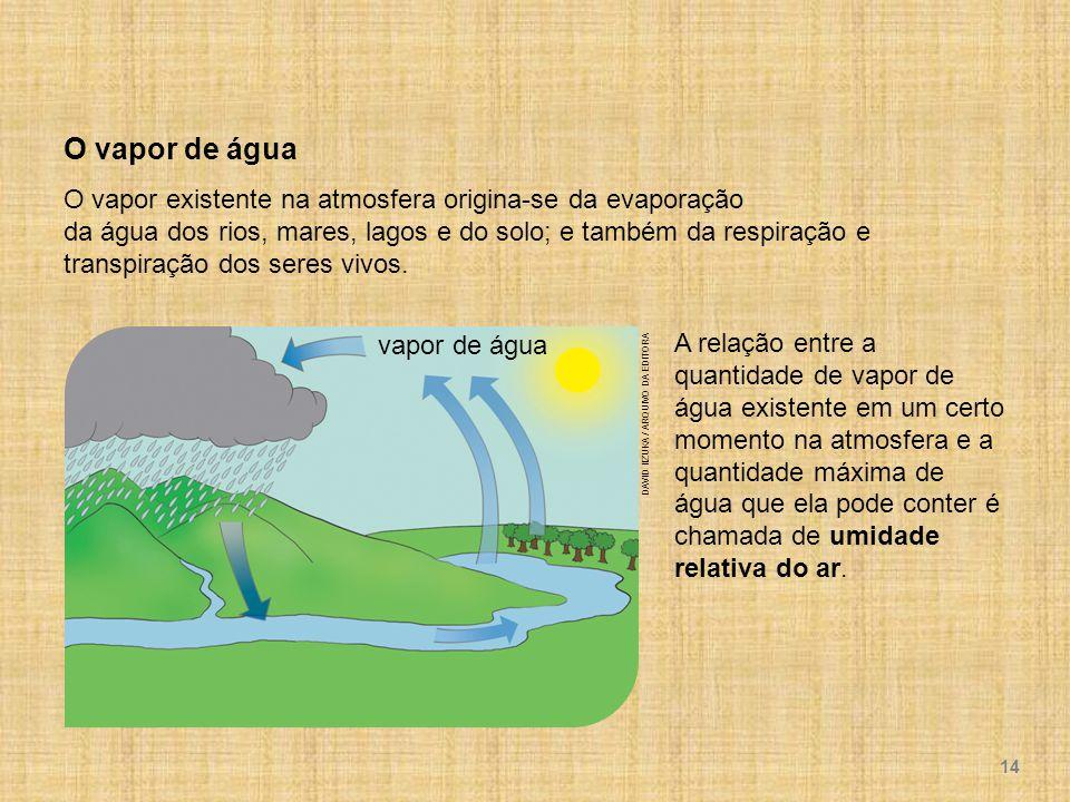 O vapor existente na atmosfera origina-se da evaporação da água dos rios, mares, lagos e do solo; e também da respiração e transpiração dos seres vivos.