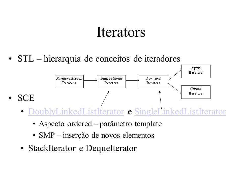 Iterators STL – hierarquia de conceitos de iteradores SCE DoublyLinkedListIterator e SingleLinkedListIteratorDoublyLinkedListIteratorSingleLinkedListIterator Aspecto ordered – parâmetro template SMP – inserção de novos elementos StackIterator e DequeIterator