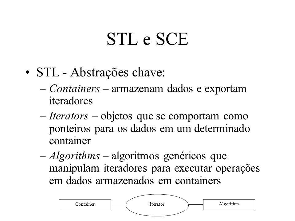 STL e SCE STL - Abstrações chave: –Containers – armazenam dados e exportam iteradores –Iterators – objetos que se comportam como ponteiros para os dados em um determinado container –Algorithms – algoritmos genéricos que manipulam iteradores para executar operações em dados armazenados em containers Algorithm Container Iterator