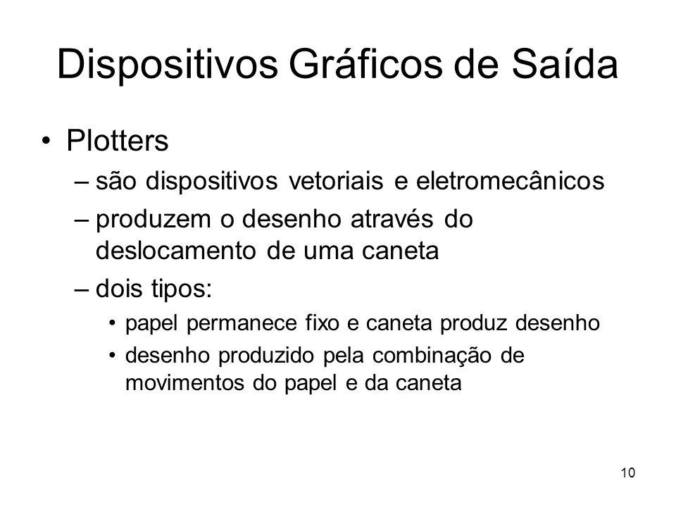10 Dispositivos Gráficos de Saída Plotters –são dispositivos vetoriais e eletromecânicos –produzem o desenho através do deslocamento de uma caneta –do