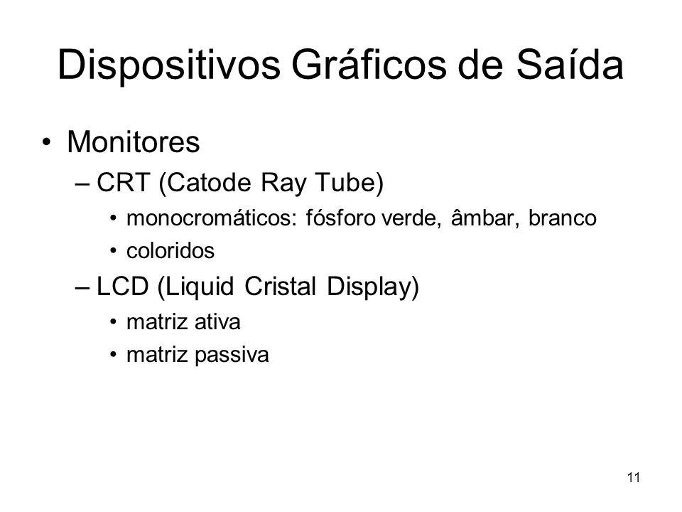 11 Dispositivos Gráficos de Saída Monitores –CRT (Catode Ray Tube) monocromáticos: fósforo verde, âmbar, branco coloridos –LCD (Liquid Cristal Display