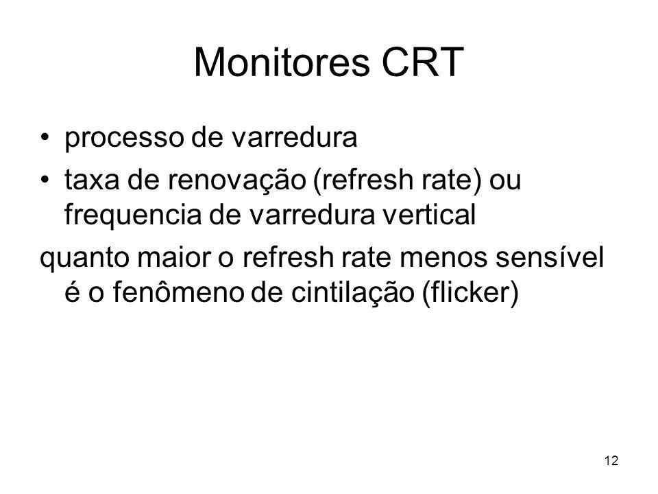 12 Monitores CRT processo de varredura taxa de renovação (refresh rate) ou frequencia de varredura vertical quanto maior o refresh rate menos sensível