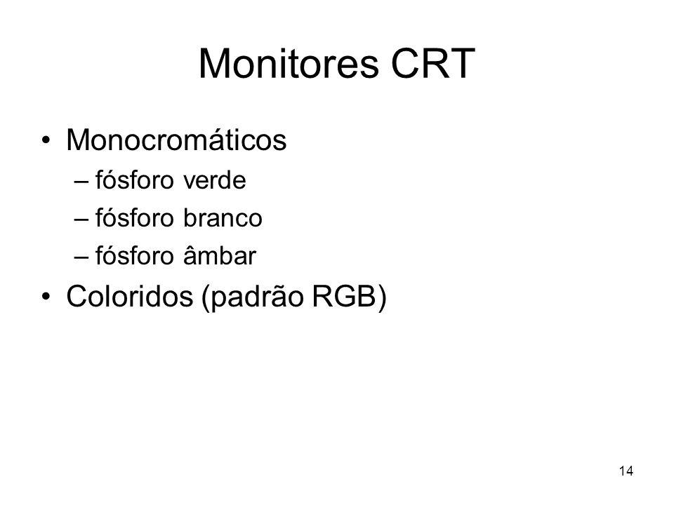 14 Monitores CRT Monocromáticos –fósforo verde –fósforo branco –fósforo âmbar Coloridos (padrão RGB)