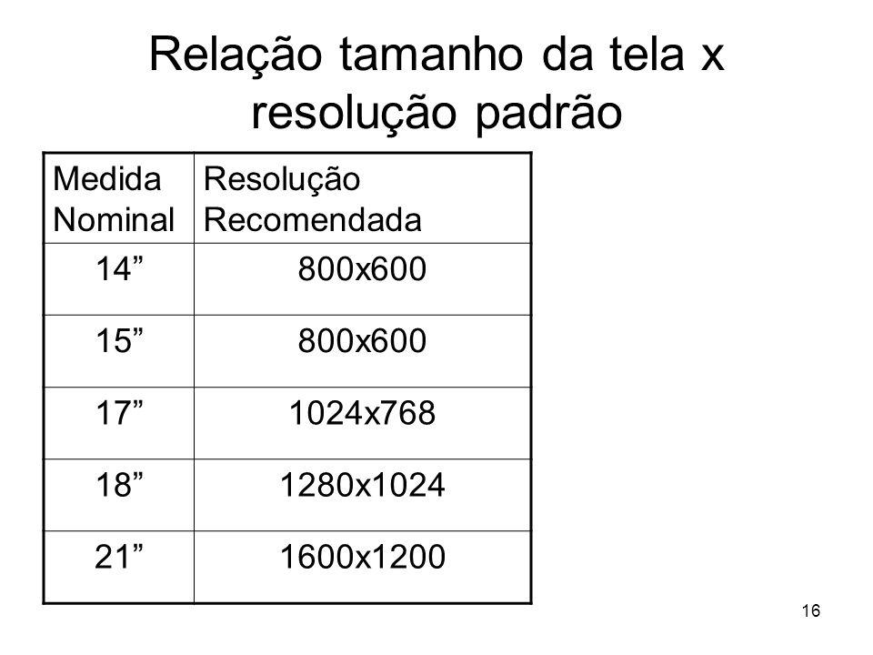 """16 Relação tamanho da tela x resolução padrão Medida Nominal Resolução Recomendada 14""""800x600 15""""800x600 17""""1024x768 18""""1280x1024 21""""1600x1200"""