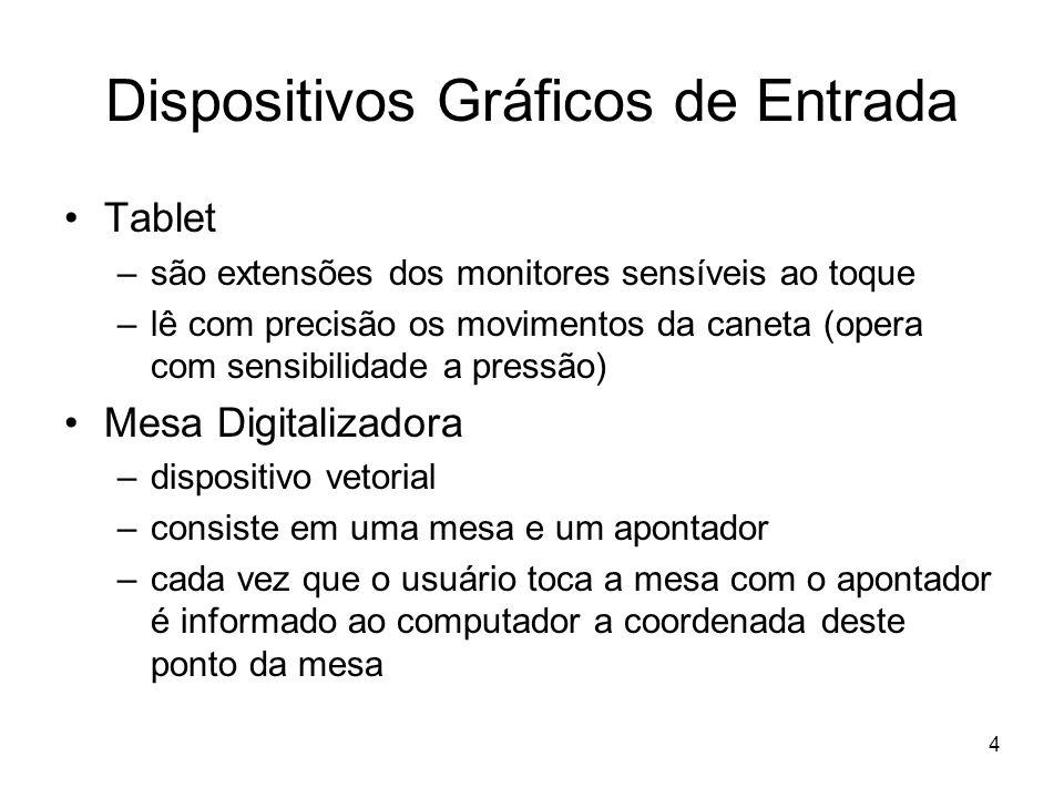 4 Dispositivos Gráficos de Entrada Tablet –são extensões dos monitores sensíveis ao toque –lê com precisão os movimentos da caneta (opera com sensibil