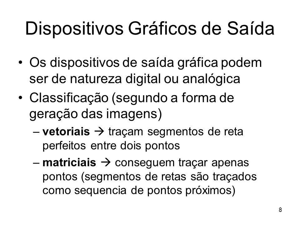 8 Dispositivos Gráficos de Saída Os dispositivos de saída gráfica podem ser de natureza digital ou analógica Classificação (segundo a forma de geração